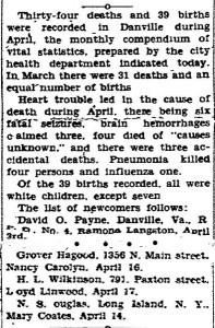Historic images Danville Bee newspaper